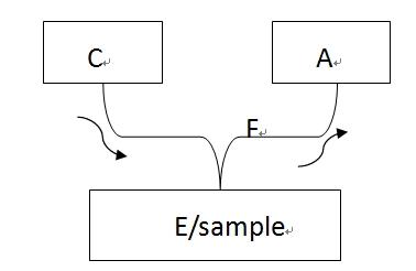 电路 电路图 电子 户型 户型图 平面图 原理图 378_246